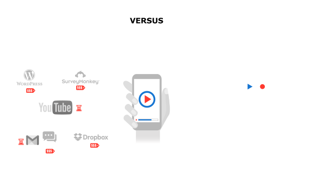 Video Platform VidCorp